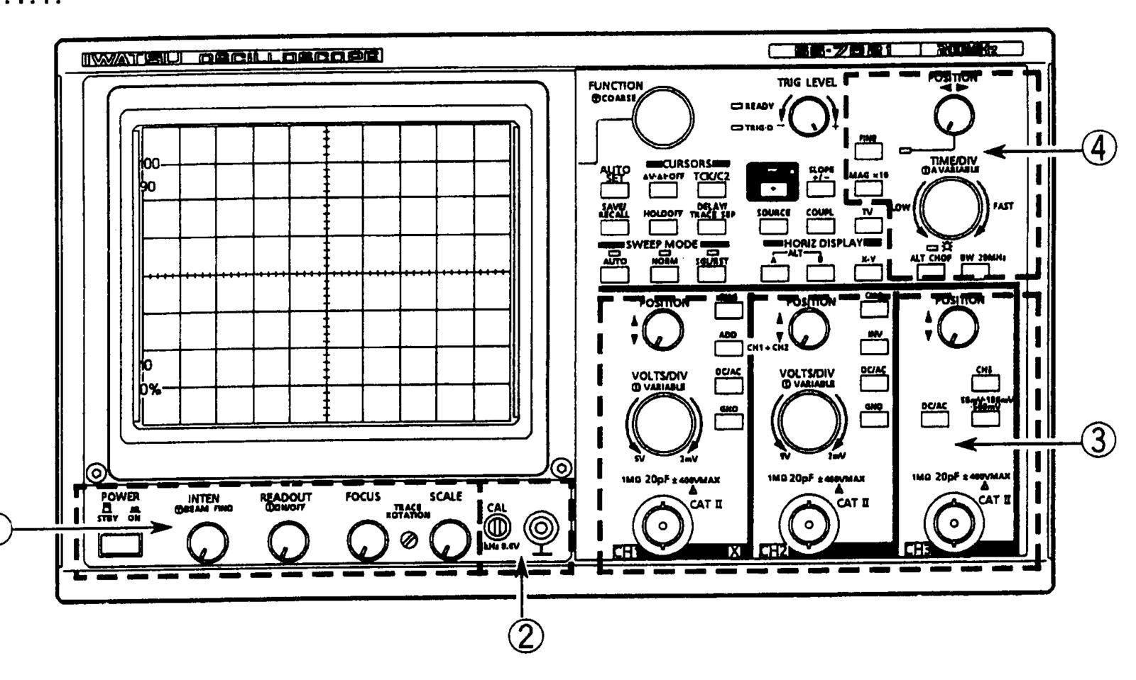 Iwatsu -- Ss-7810
